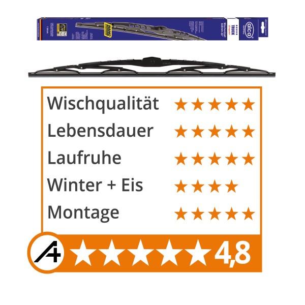 Wischerblatt TRUCK
