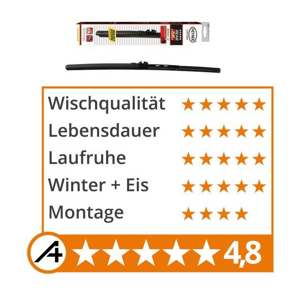 Heckwischerblatt HEYNER REAR FLAT
