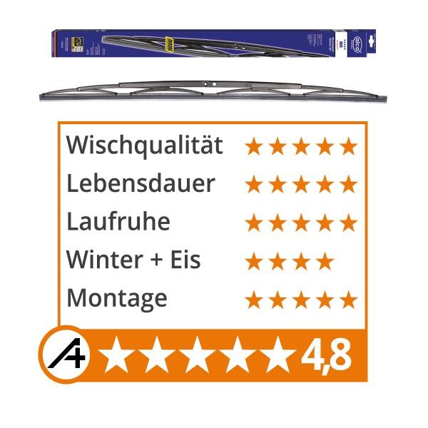 Wischerblatt BUS